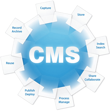 page-cms